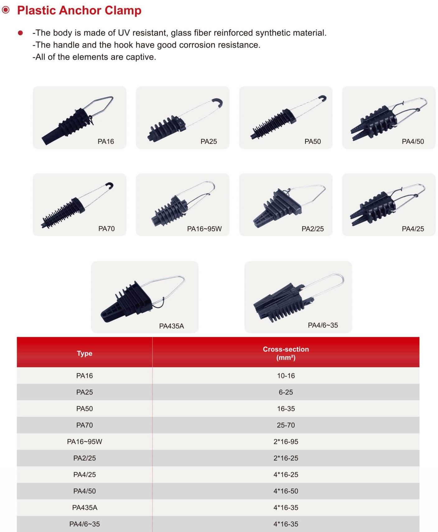 plastic anchor clamp description.jpg