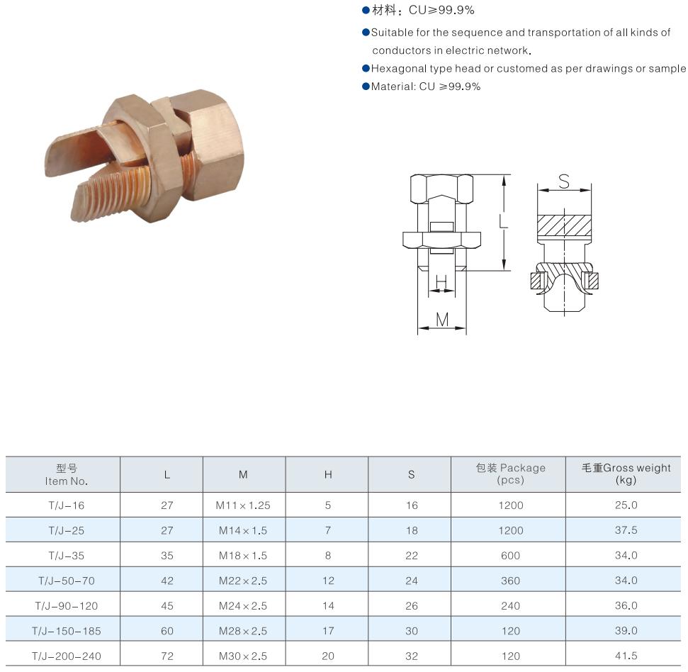 TJ bolt connector spes.png